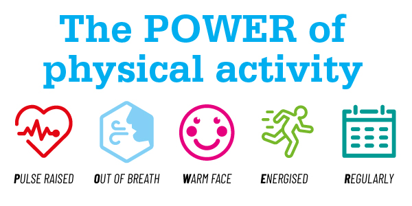 The POWER of physical activity